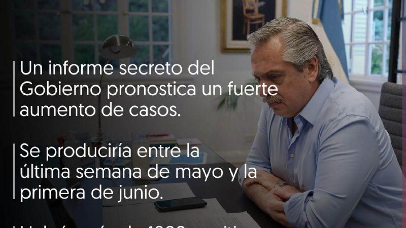 Coronavirus en la Argentina   Un informe secreto del Gobierno ...
